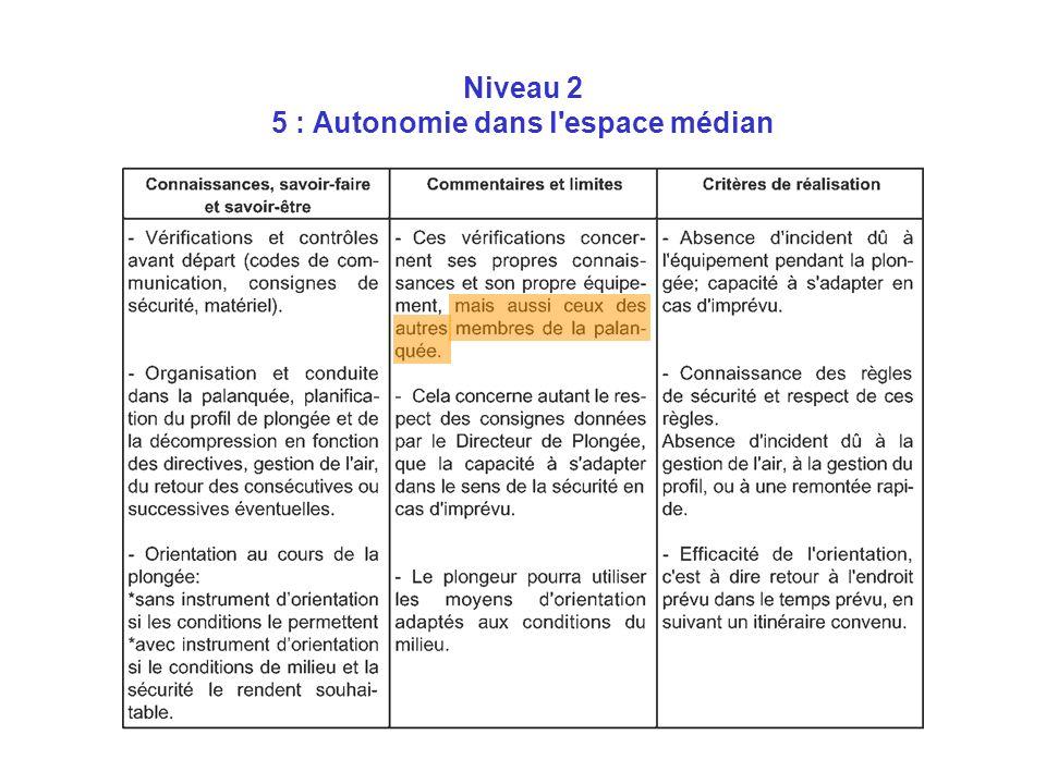 Niveau 2 5 : Autonomie dans l espace médian