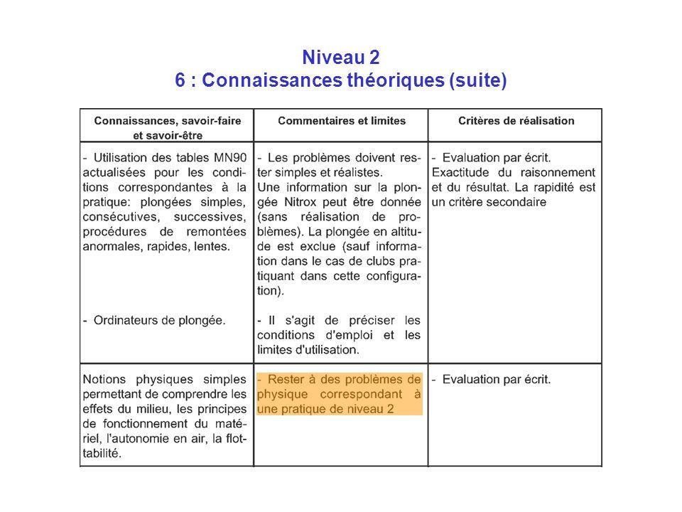 Niveau 2 6 : Connaissances théoriques (suite)