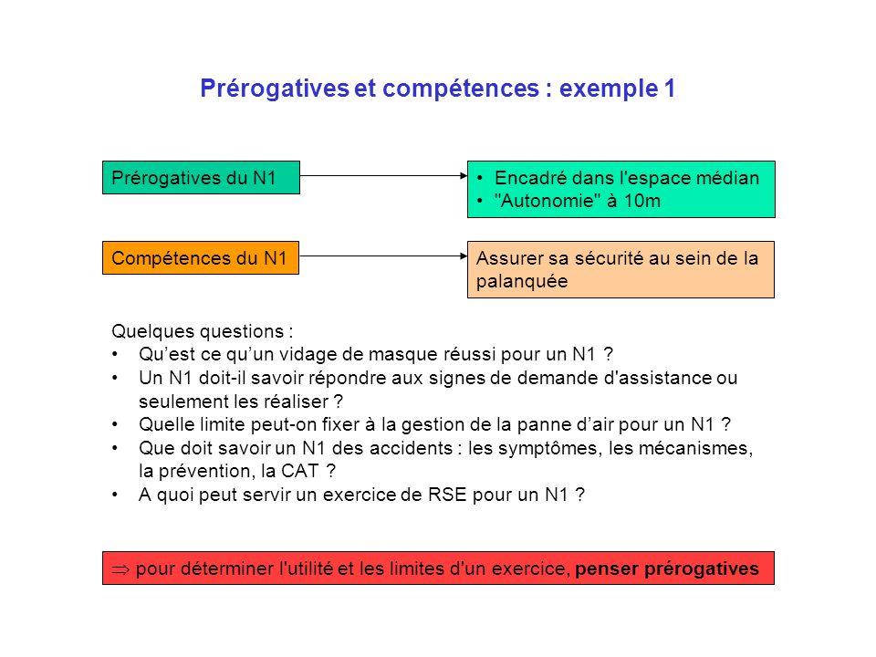 Prérogatives et compétences : exemple 1