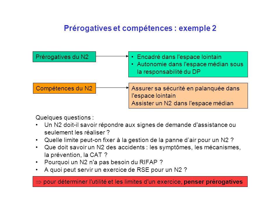 Prérogatives et compétences : exemple 2