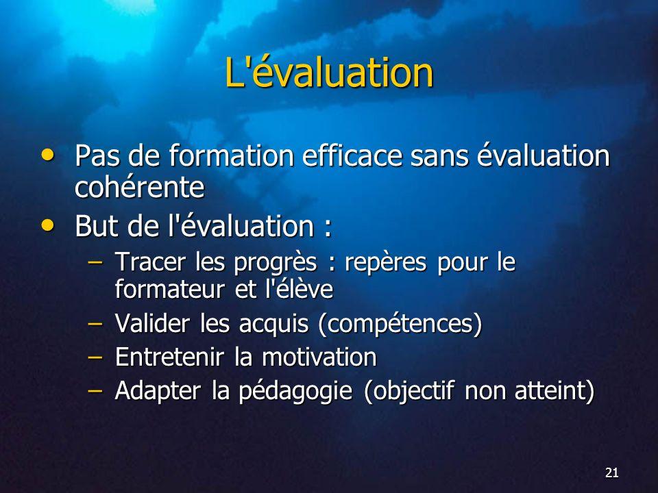 L évaluation Pas de formation efficace sans évaluation cohérente