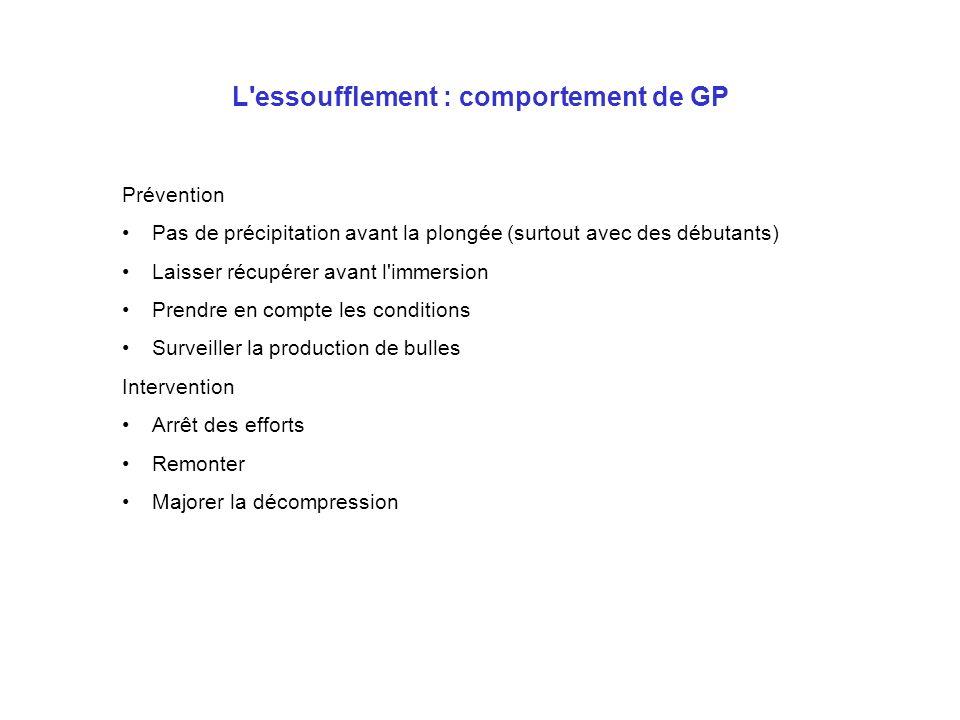L essoufflement : comportement de GP