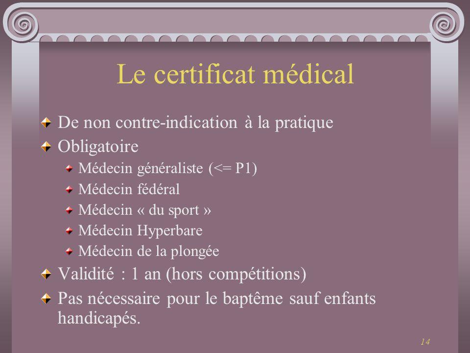 Le certificat médical De non contre-indication à la pratique
