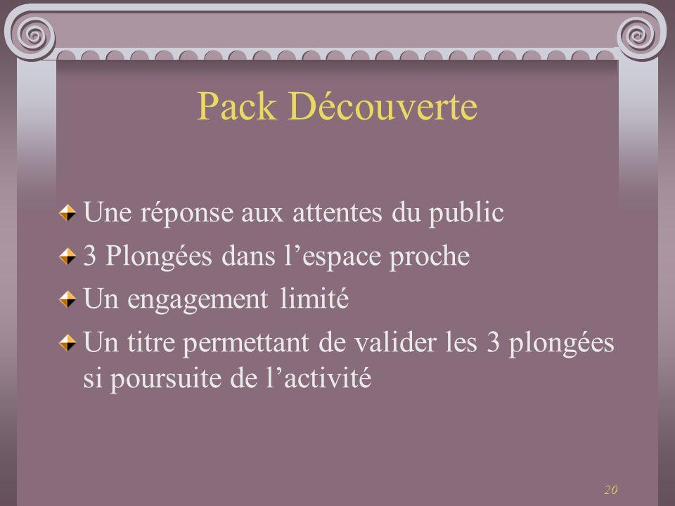 Pack Découverte Une réponse aux attentes du public