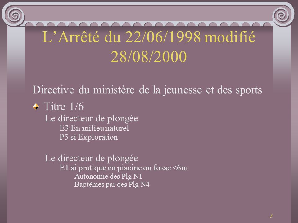 L'Arrêté du 22/06/1998 modifié 28/08/2000