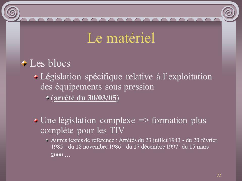 Le matériel Les blocs. Législation spécifique relative à l'exploitation des équipements sous pression.