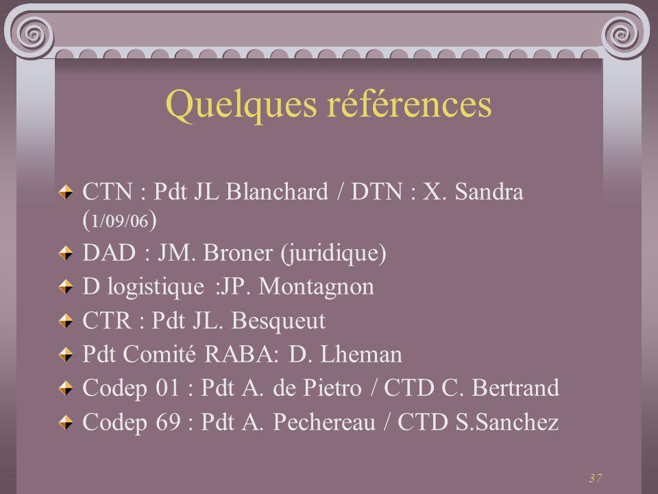 Quelques références CTN : Pdt JL Blanchard / DTN : X. Sandra (1/09/06)