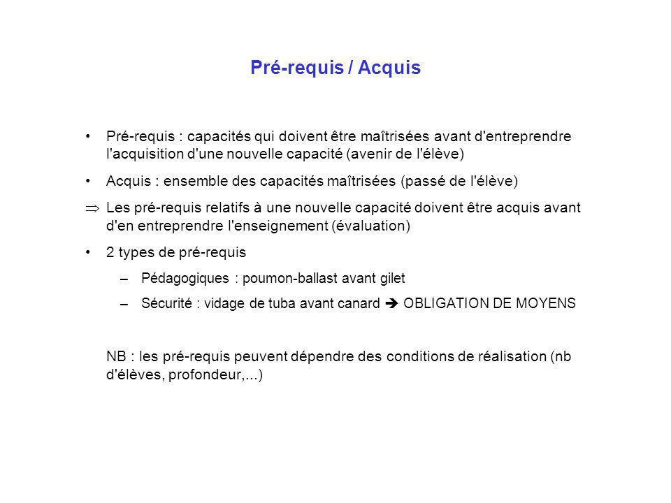 Pré-requis / Acquis Pré-requis : capacités qui doivent être maîtrisées avant d entreprendre l acquisition d une nouvelle capacité (avenir de l élève)