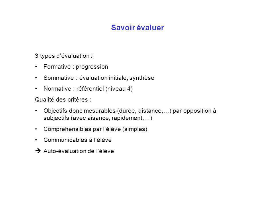 Savoir évaluer 3 types d'évaluation : Formative : progression