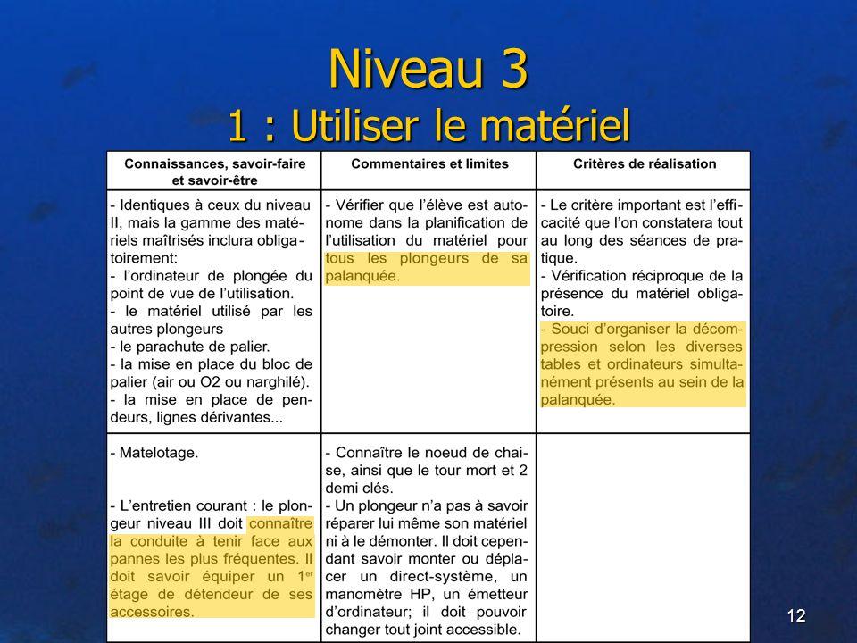 Niveau 3 1 : Utiliser le matériel
