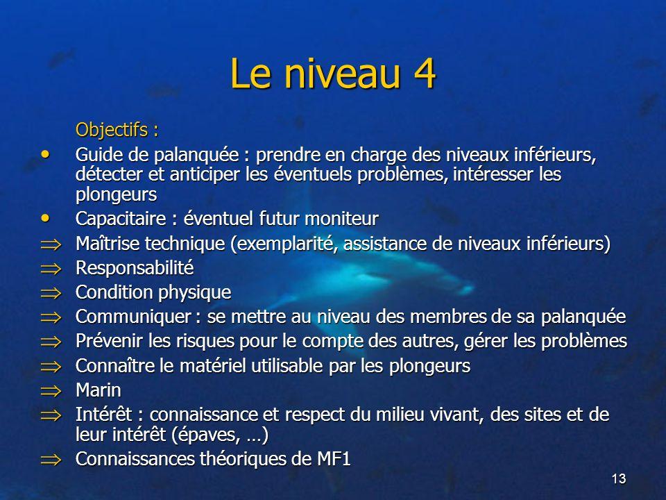 Le niveau 4 Objectifs :