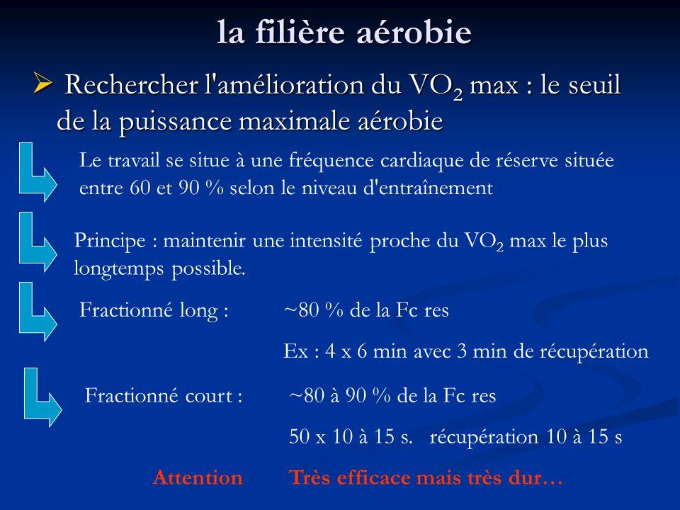 la filière aérobie Rechercher l amélioration du VO2 max : le seuil de la puissance maximale aérobie.