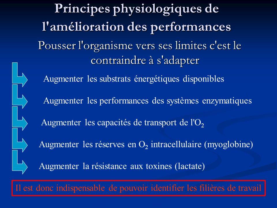 Principes physiologiques de l amélioration des performances