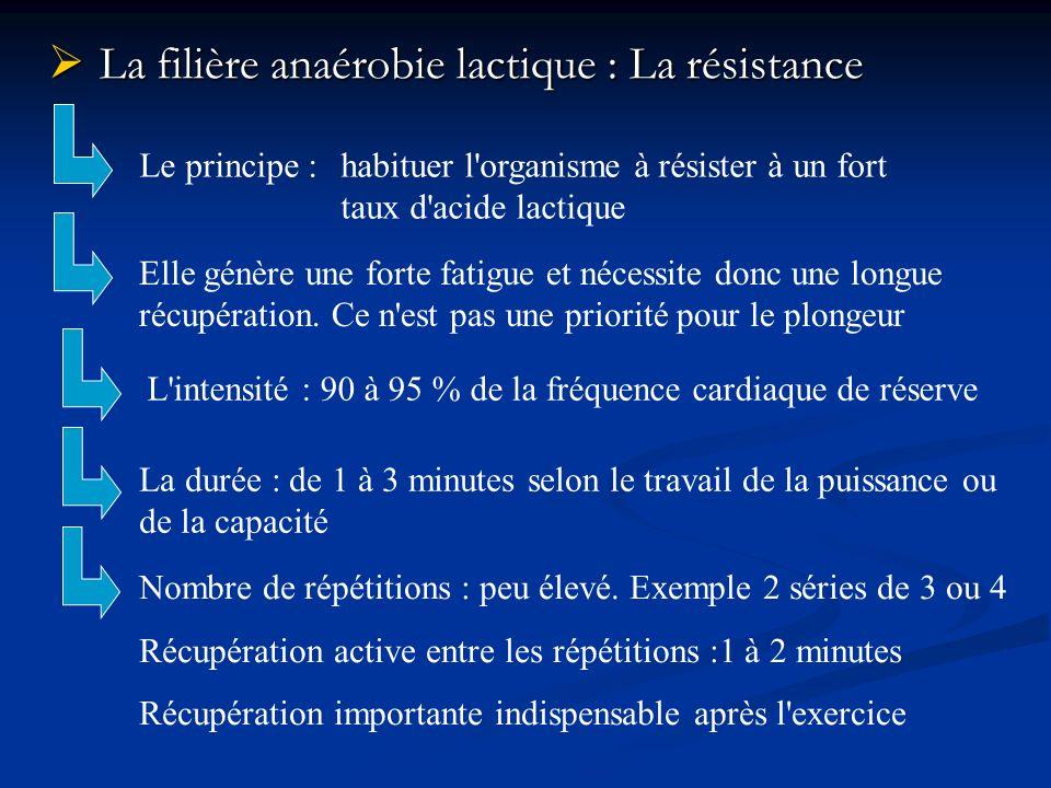 La filière anaérobie lactique : La résistance