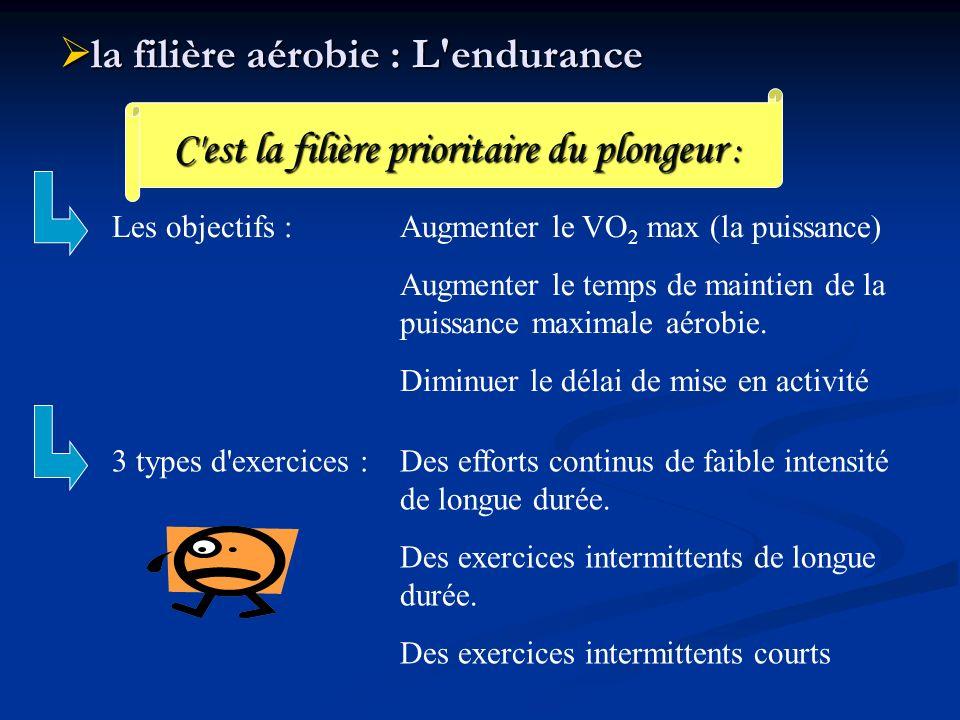 la filière aérobie : L endurance