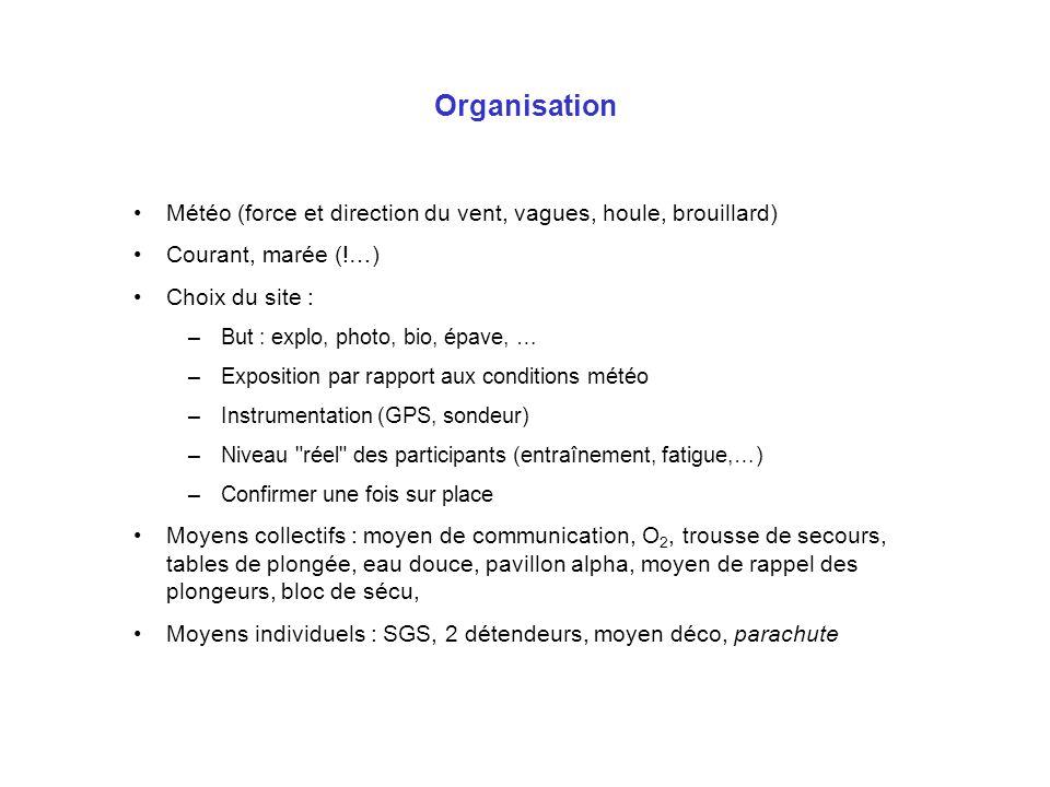 Organisation Météo (force et direction du vent, vagues, houle, brouillard) Courant, marée (!…) Choix du site :