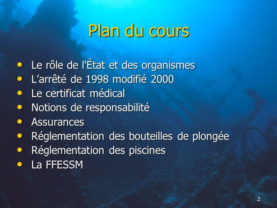 Plan du cours Le rôle de l État et des organismes
