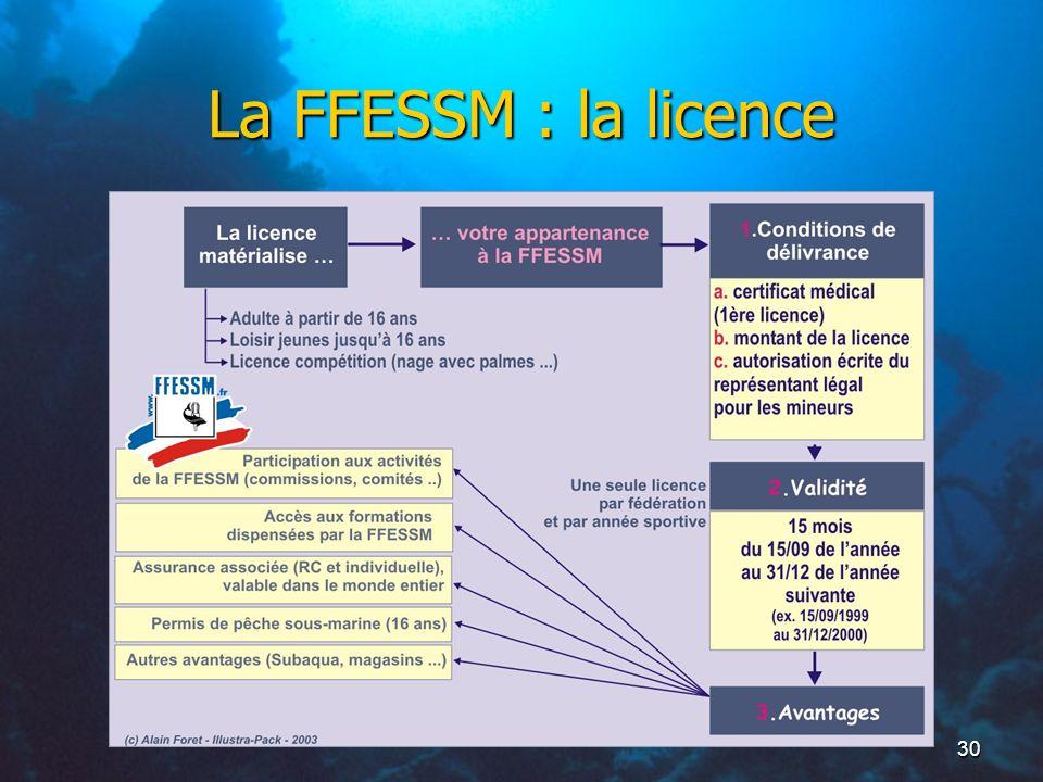 La FFESSM : la licence