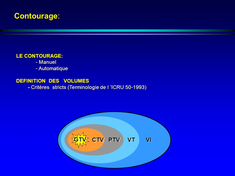 Contourage: GTV CTV PTV VT VI LE CONTOURAGE: - Manuel - Automatique
