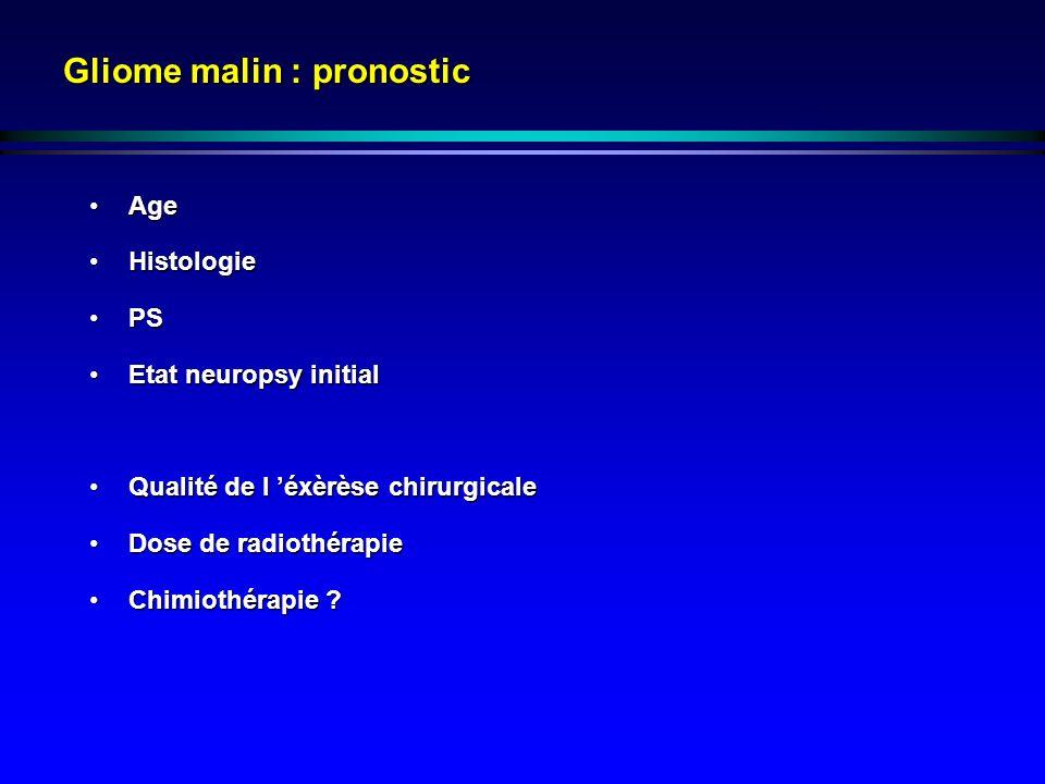 Gliome malin : pronostic