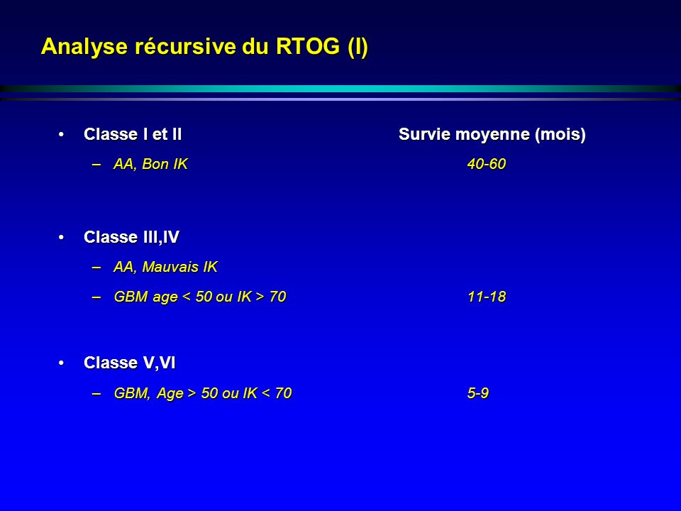 Analyse récursive du RTOG (I)