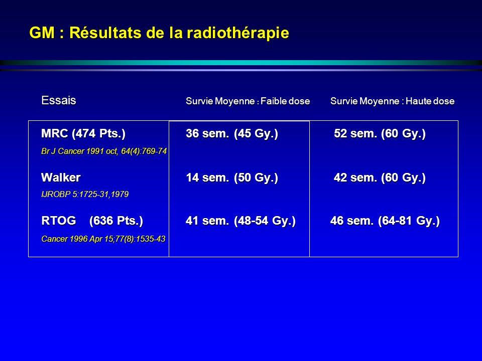 GM : Résultats de la radiothérapie