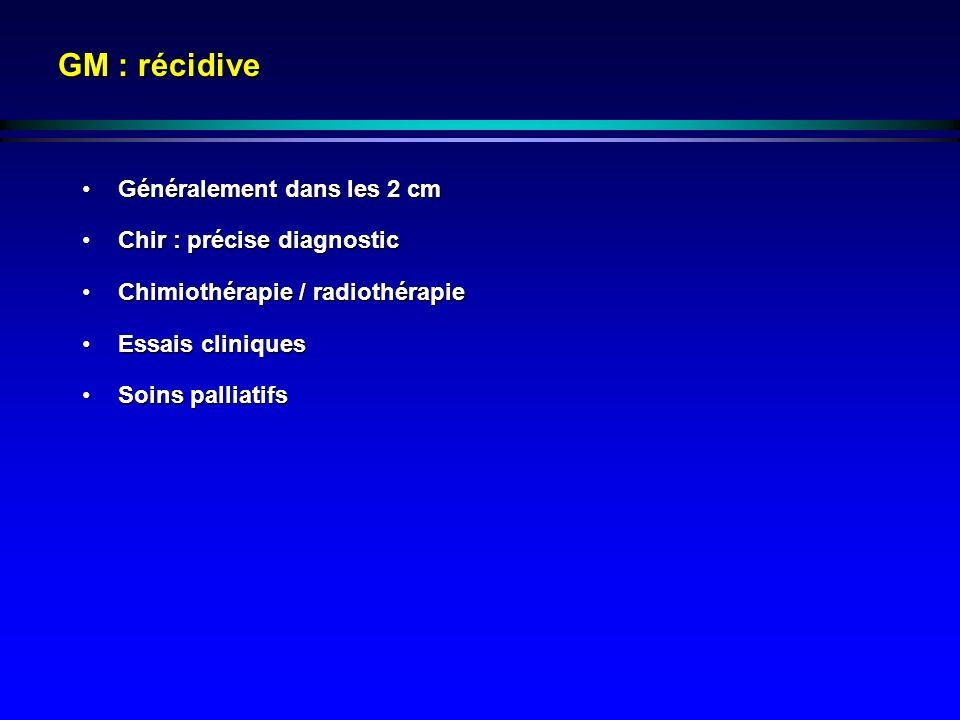 GM : récidive Généralement dans les 2 cm Chir : précise diagnostic