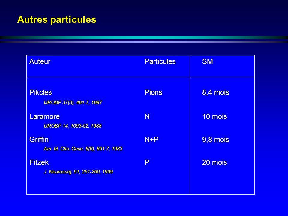 Autres particules Auteur Particules SM Pikcles Pions 8,4 mois