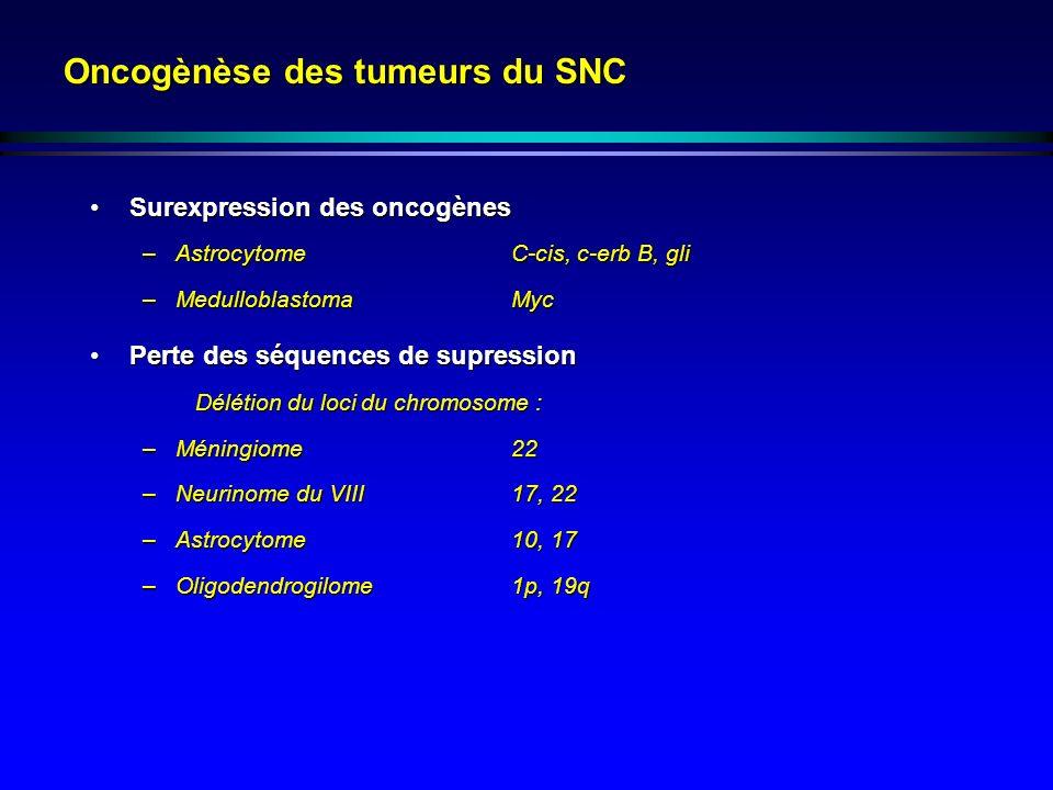 Oncogènèse des tumeurs du SNC