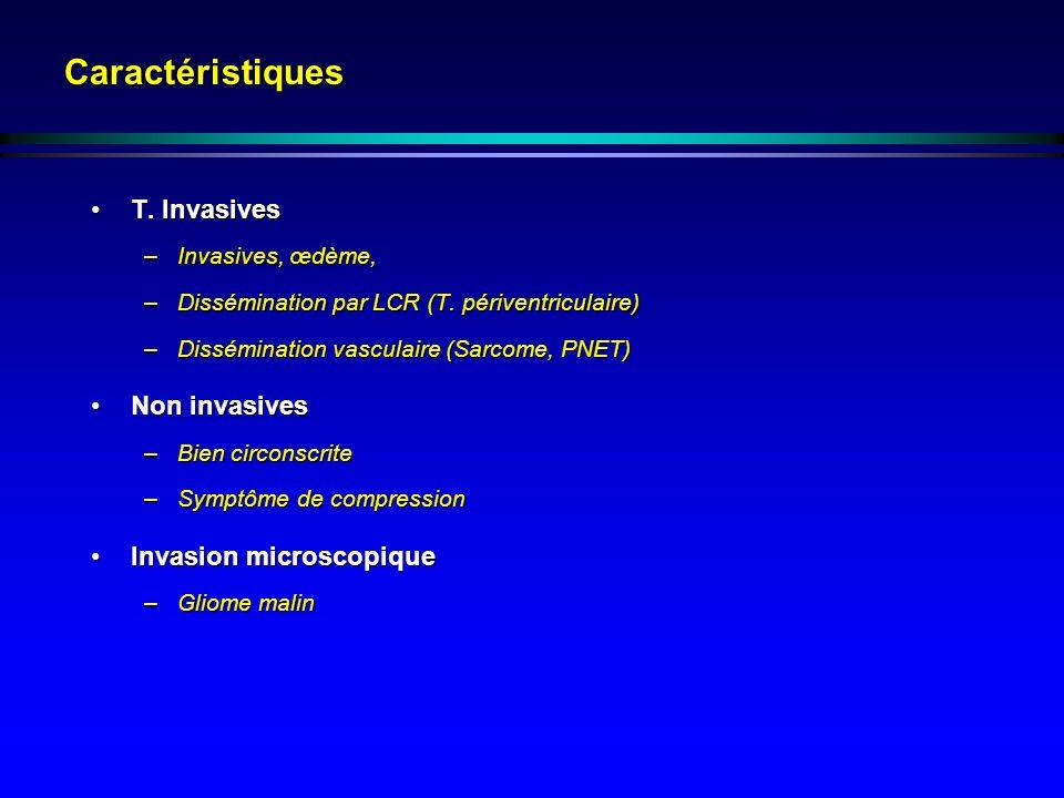 Caractéristiques T. Invasives Non invasives Invasion microscopique