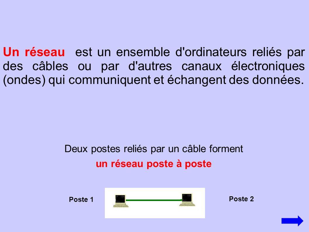 Deux postes reliés par un câble forment