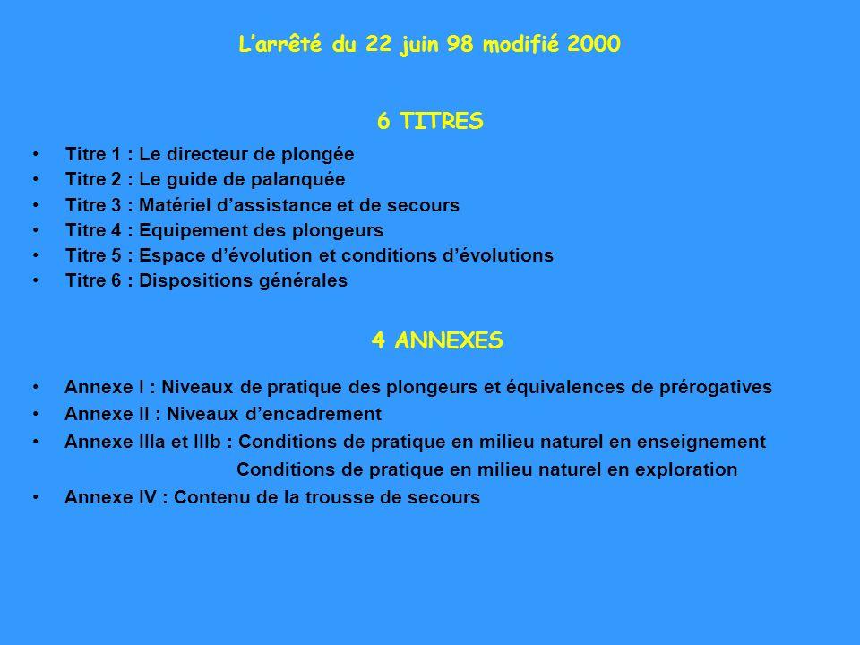 L'arrêté du 22 juin 98 modifié 2000 6 TITRES