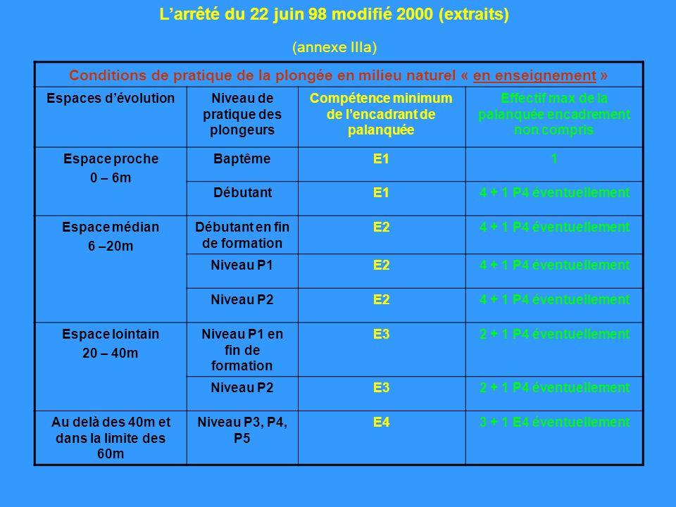 L'arrêté du 22 juin 98 modifié 2000 (extraits)