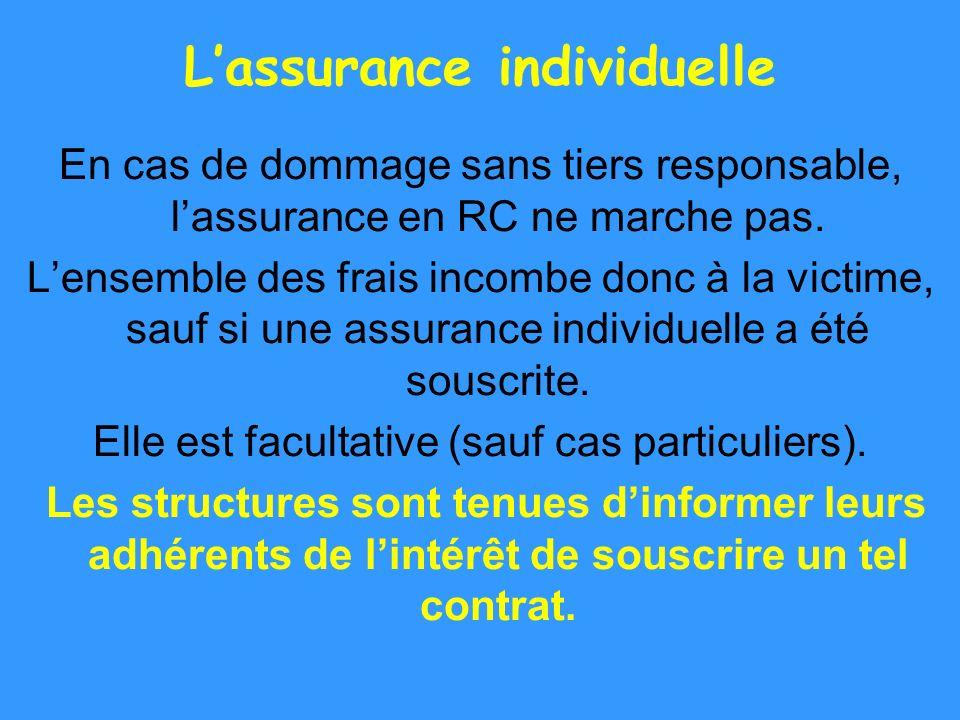 L'assurance individuelle