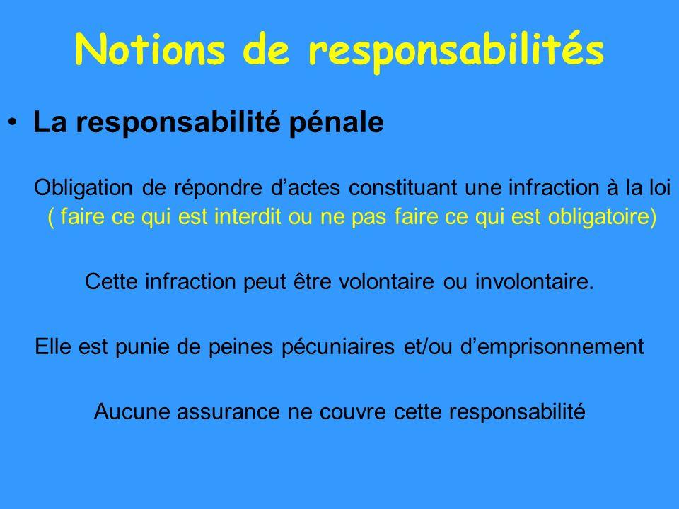 Notions de responsabilités