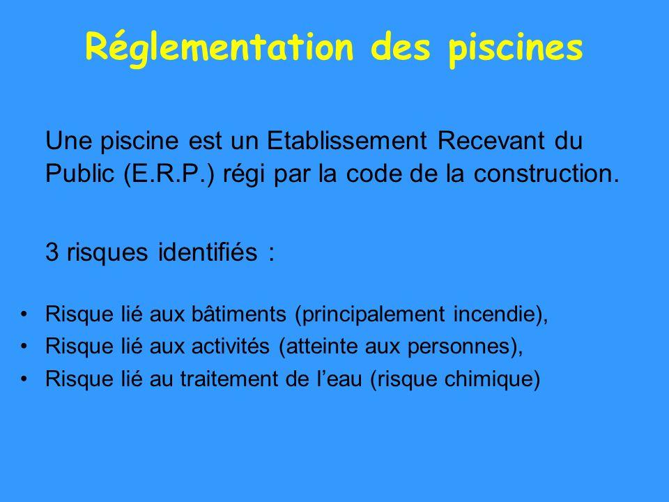 Réglementation des piscines