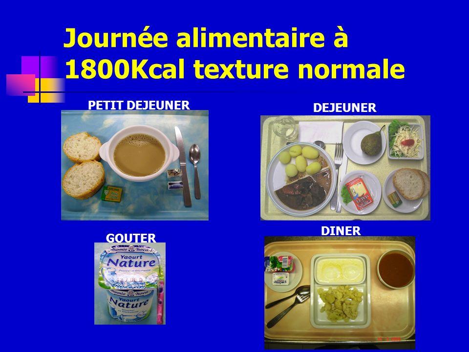 Journée alimentaire à 1800Kcal texture normale