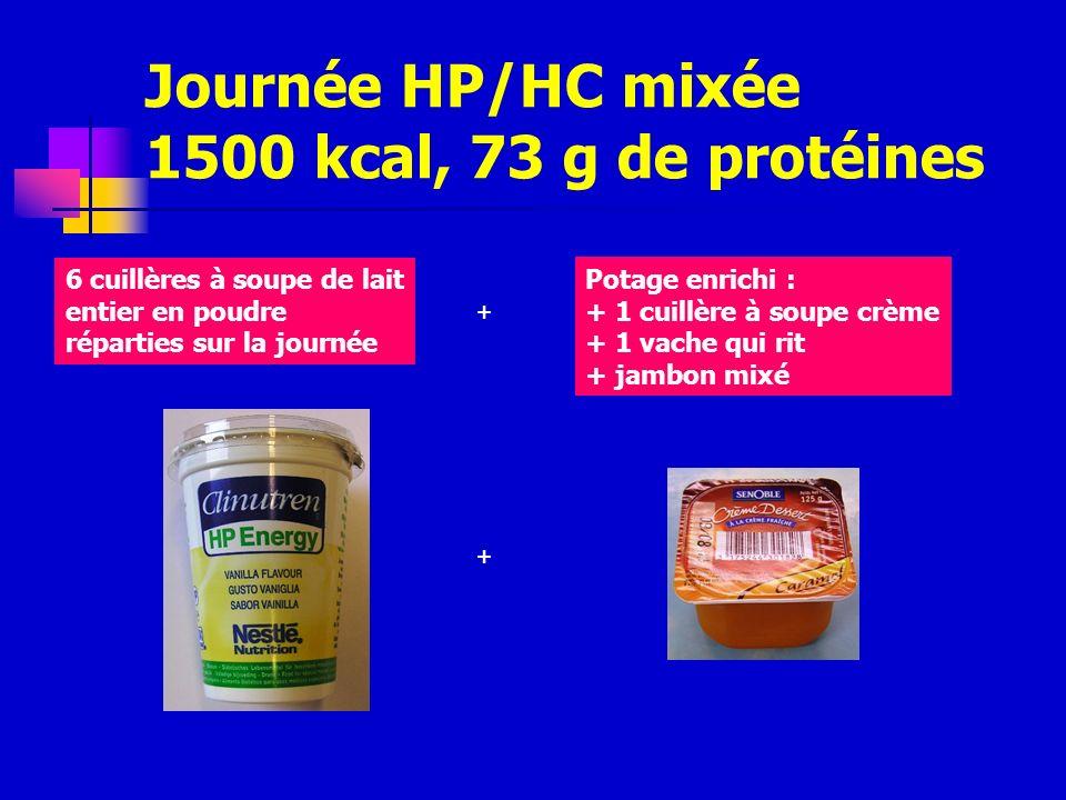 Journée HP/HC mixée 1500 kcal, 73 g de protéines