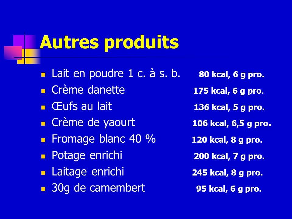 Autres produits Lait en poudre 1 c. à s. b. 80 kcal, 6 g pro.