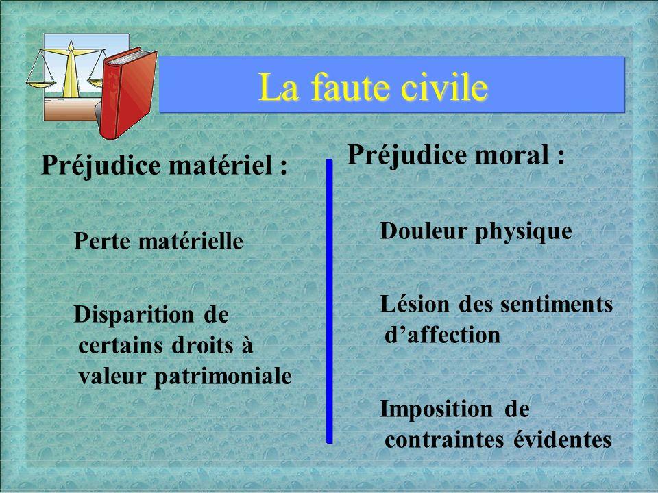 La faute civile La faute civile Préjudice moral : Préjudice matériel :