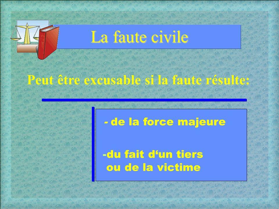 La faute civile Peut être excusable si la faute résulte: