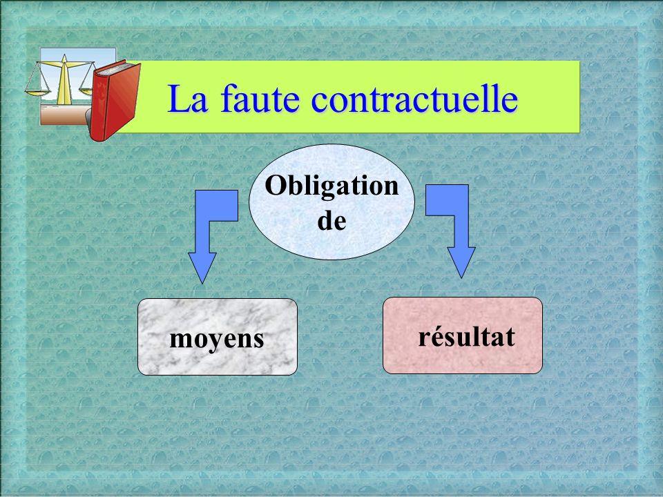 La faute contractuelle