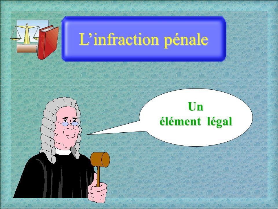 L'infraction pénale Un élément légal