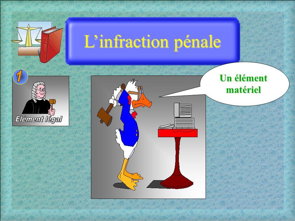 L'infraction pénale Elément légal 1 Un élément matériel