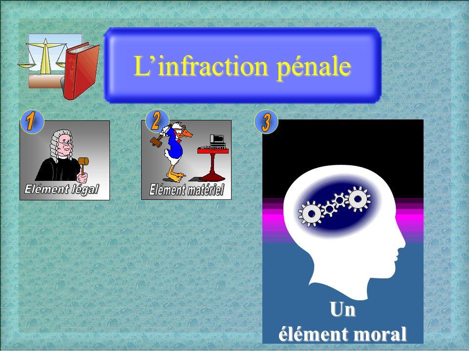 L'infraction pénale 1 2 3 Elément légal Elément matériel Un