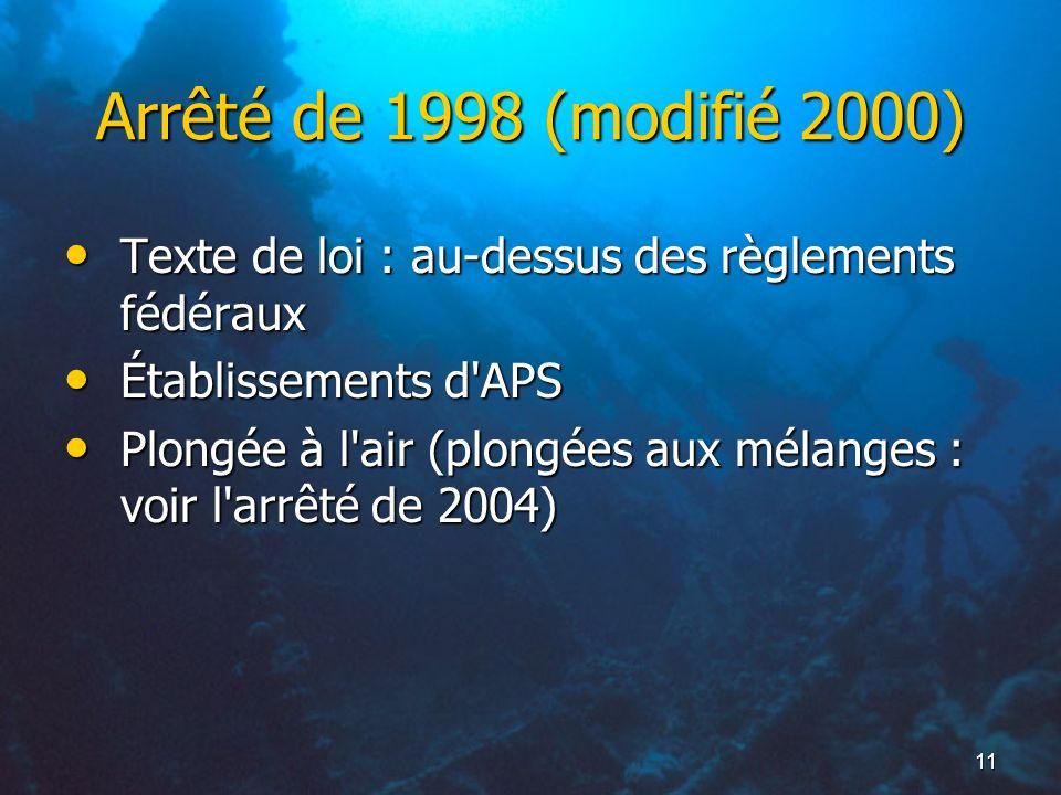 Arrêté de 1998 (modifié 2000) Texte de loi : au-dessus des règlements fédéraux. Établissements d APS.