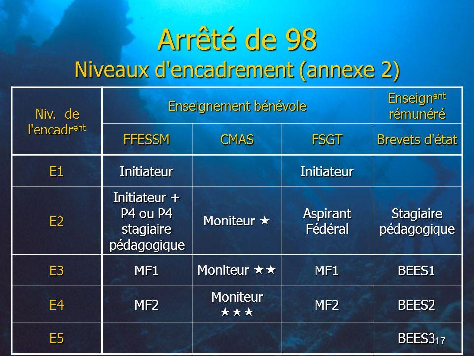 Arrêté de 98 Niveaux d encadrement (annexe 2)