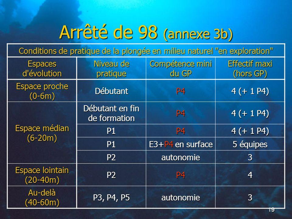 Arrêté de 98 (annexe 3b) Conditions de pratique de la plongée en milieu naturel en exploration Espaces d évolution.