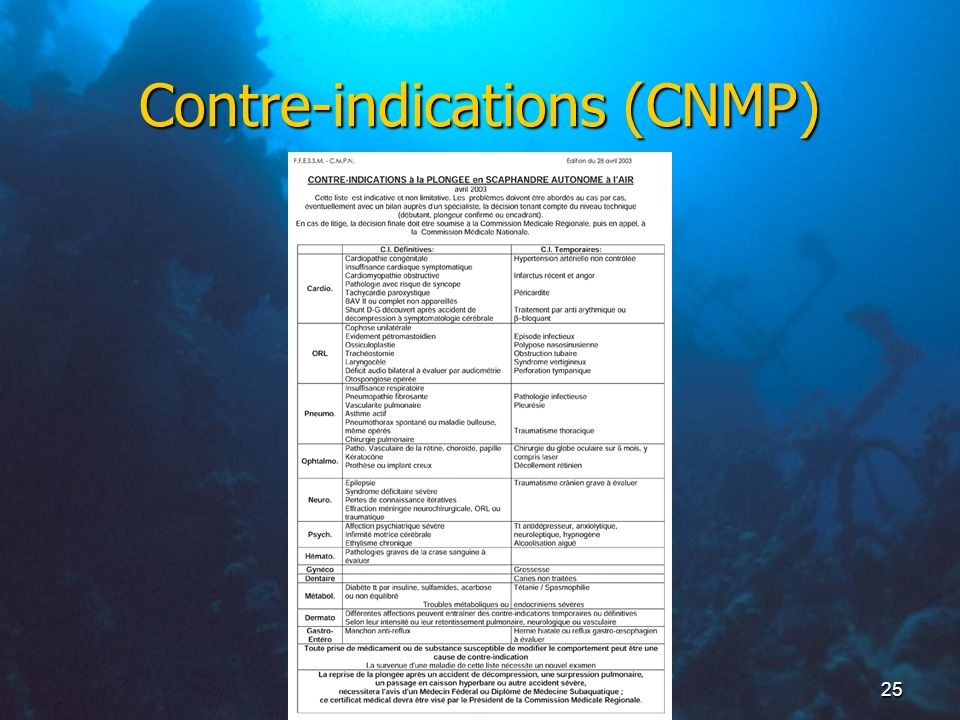 Contre-indications (CNMP)