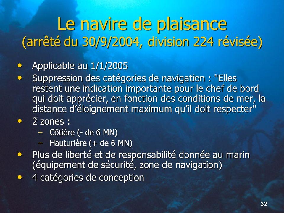 Le navire de plaisance (arrêté du 30/9/2004, division 224 révisée)
